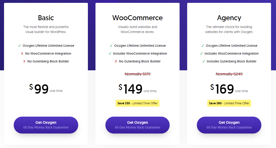 Oxygen Builder Pricing vs Divi