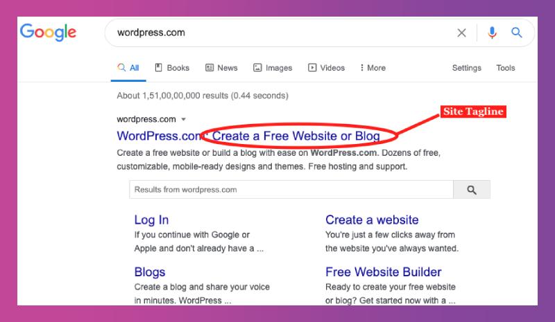 WordPress site tagline in Google search