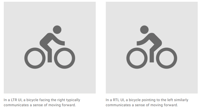Accessibility Icon in RTL website