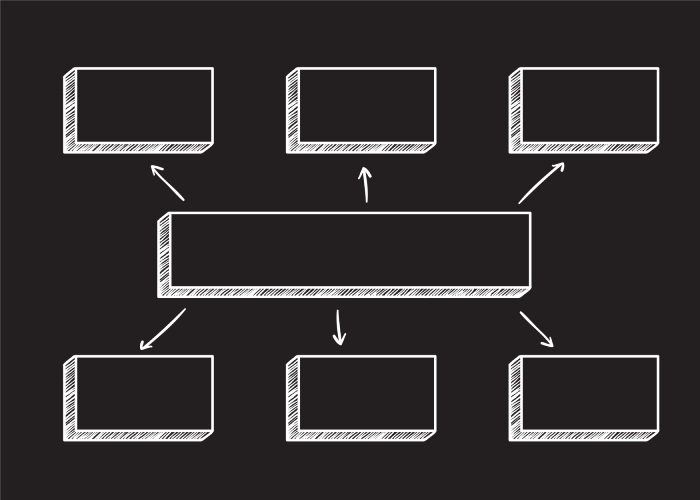Website Structure Rules