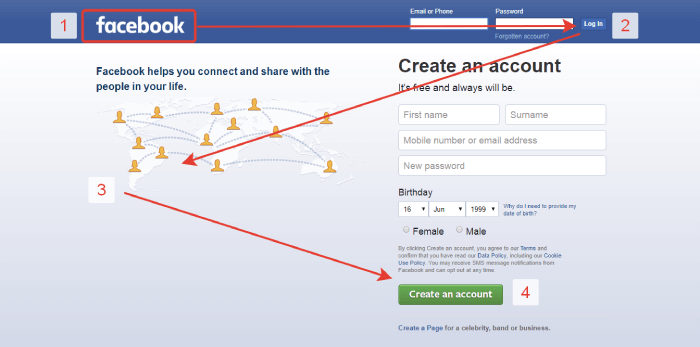 Z pattern of Facebook
