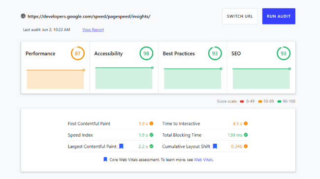 Google PageSpeed Insights Audit to show never expect 100 page score when trying to speed up Divi