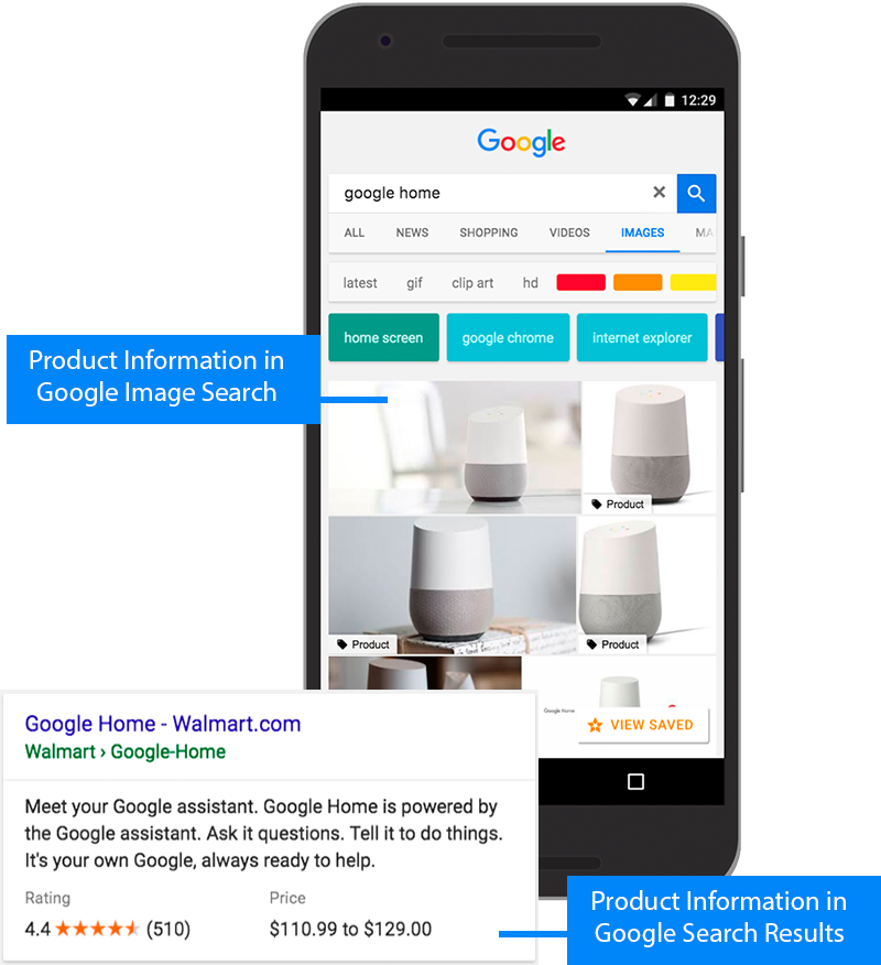 Product Schema from Google
